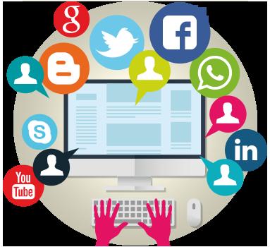 Gestión de la publicidad en las redes sociales