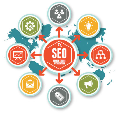 SEO & lead generation